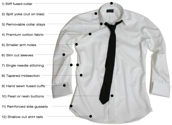 The Perfect Dress Shirt