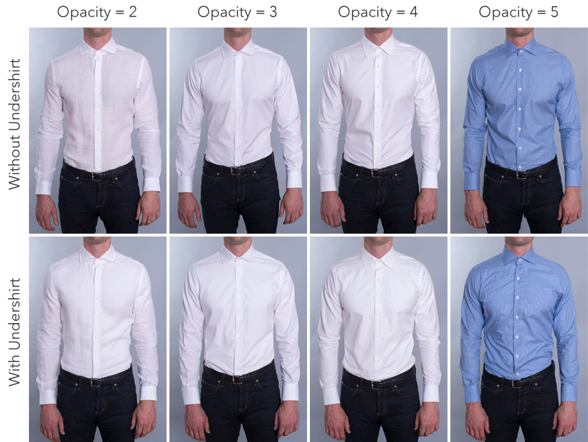 Opacity ratings proper cloth reference for Proper cloth custom shirt price