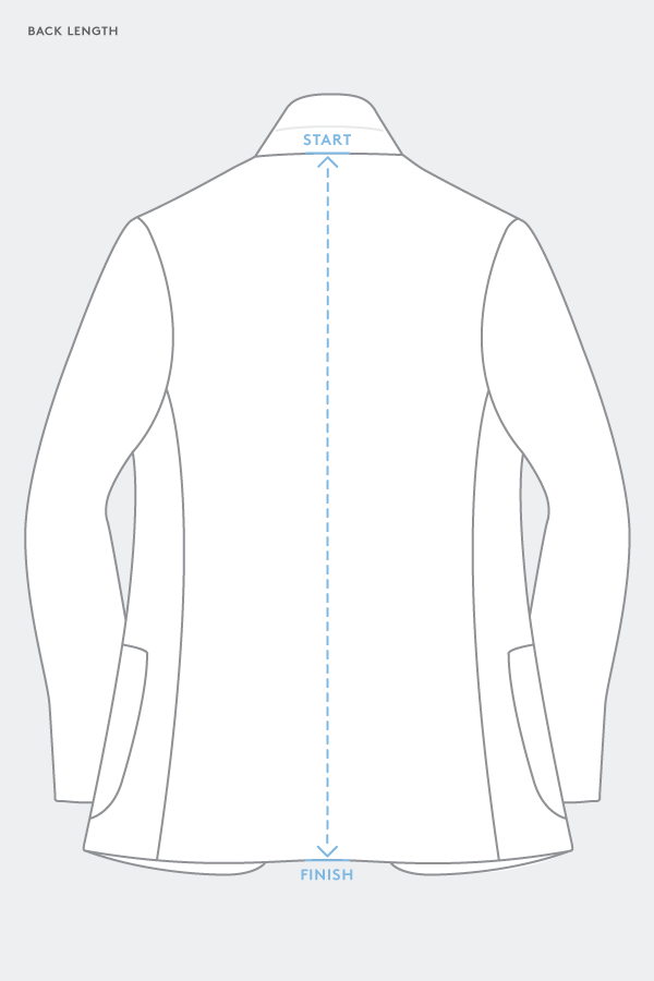 suit jacket back length measurement