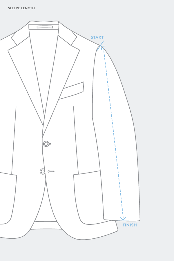 suit jacket sleeve length measurements