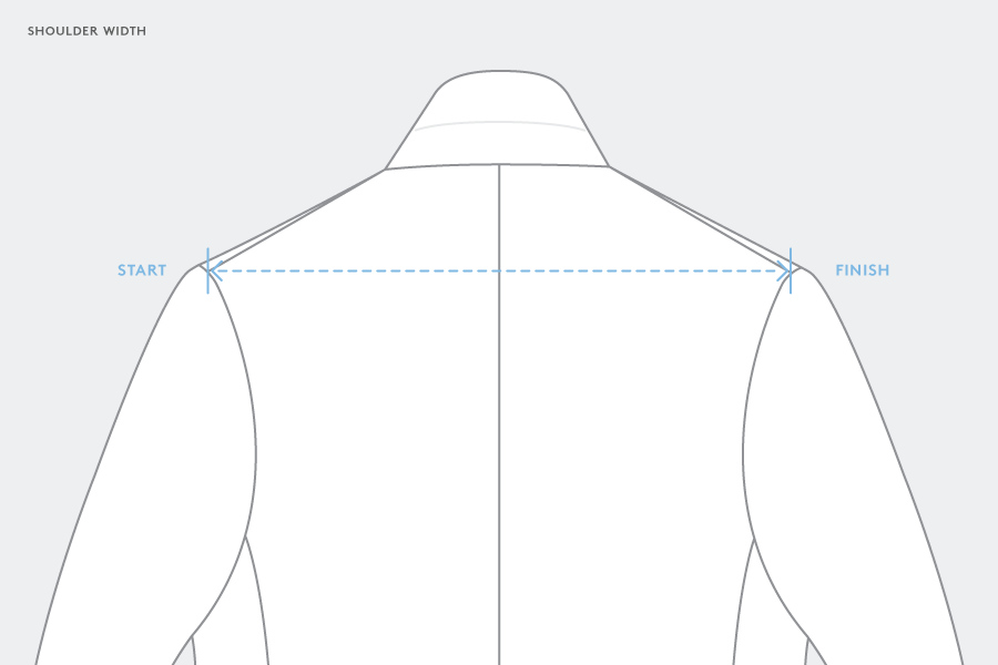 Where to measure suit jacket shoulder width