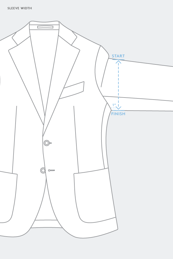 suit jacket sleeve bicep width measurement