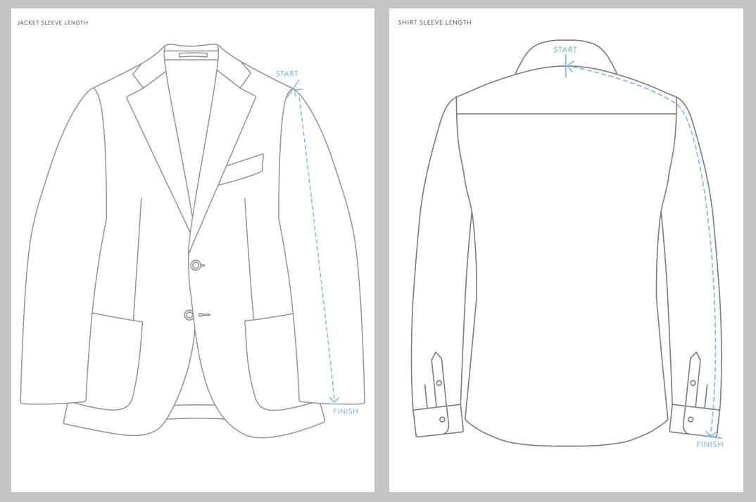 jacket vs shirt sleeve length measurement